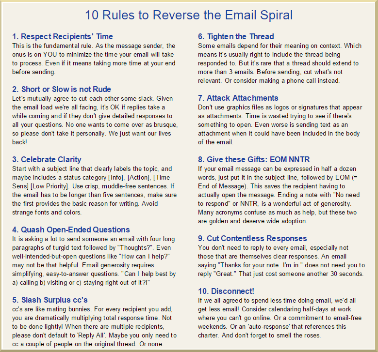 Email Charter
